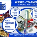 Waste to energy standard plant concept